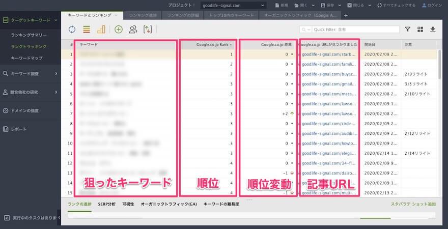 RankTrackerの管理画面